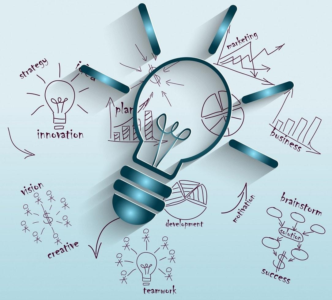 توانمندسازی شرکتهای دانشبنیان و فناور