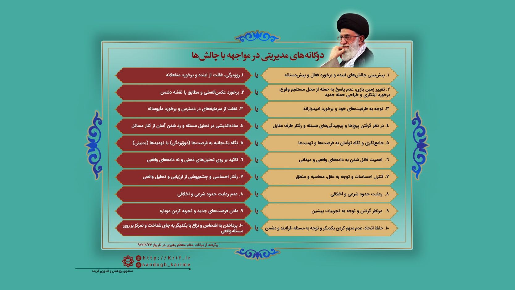 دوگانه های مدیریتی برگرفته از بیانات رهبر معظم انقلاب
